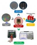 近红外硅光电二极管灵敏度更高,误差率不超过1%