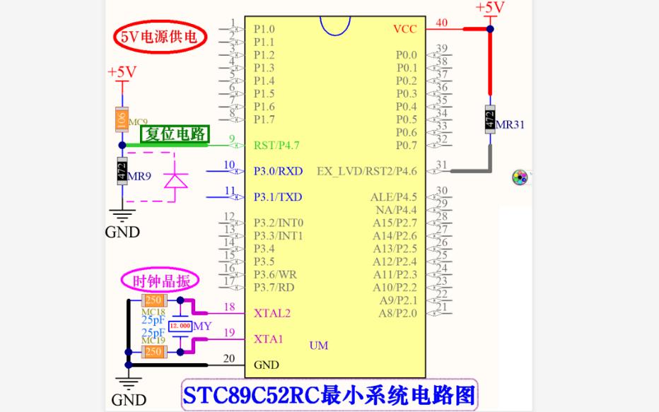 STC89C52RC单片机最小系统电路原理图免费下载
