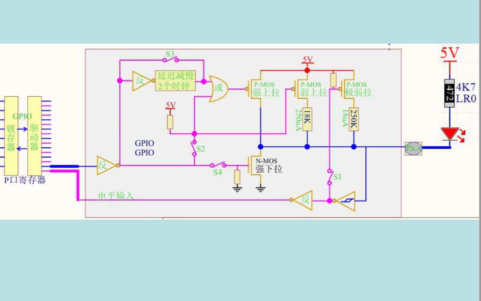使用单片机点亮一个LED的教程详细说明