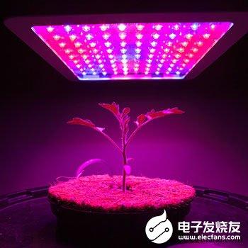 贸泽电子宣布在子网站上推出了全新的园艺应用