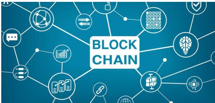 区块链可以驱动的供应链中哪一些因素
