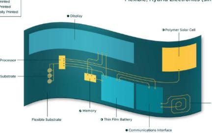 柔性混合電子元件助力發展下一代醫療傳感
