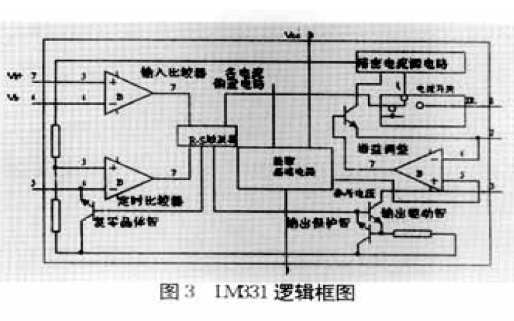 LM331电压频率变换器的简介和原理及应用说明