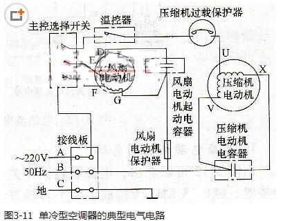 窗式空調器控制電路