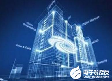 安防行业持续发展 硬件架构创新进入黄金发展时期