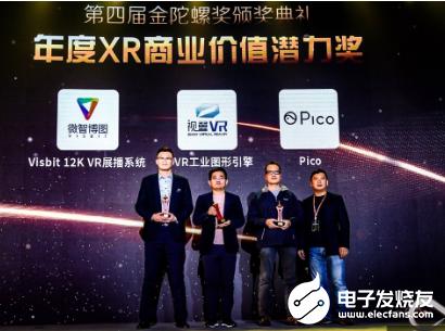 微智博图Visit获奖 未来致力于开发更多面向中...