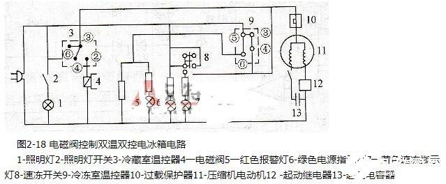 双温双控电冰箱电路