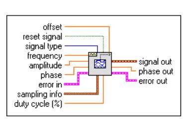 LabVIEW教程之信號處理與分析