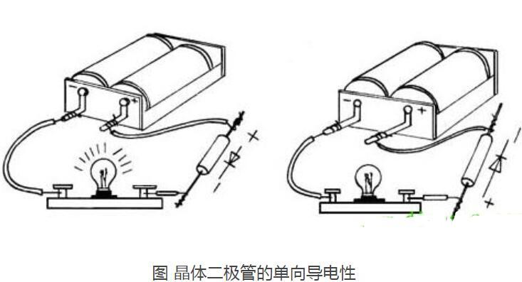 晶体二极管有哪几种_晶体二极管的作用