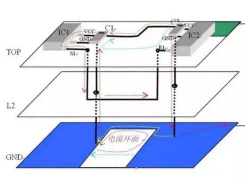 如何解决PCB设计时ESD引起的静电干扰