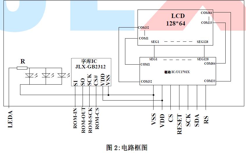 JLX12864G-1016-PC型液晶显示模块的编程说明书免费下载