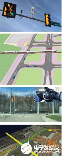 Mcity实施了增强现实环境助力首个自动驾驶汽车全尺寸试验台建设