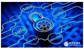 RFID與物聯網的關系究竟是怎樣的關系