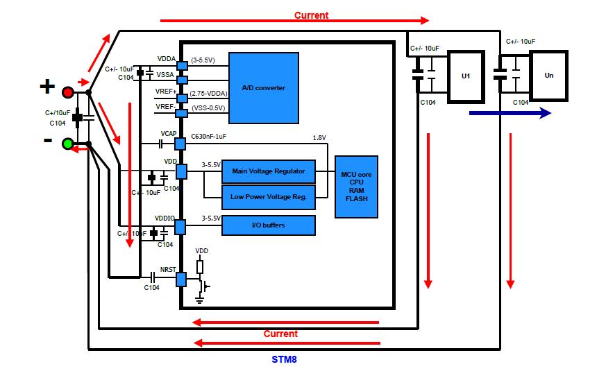 STM8系列單片機入門教程詳細說明