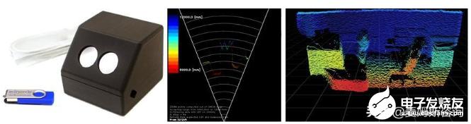 Mirrorcle推出首款采用激光技术的环境传感系统