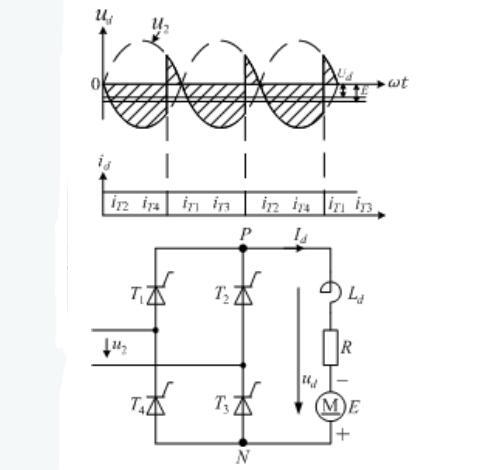 變流器是什么_變流器的作用