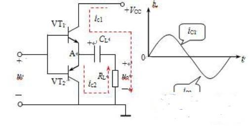 三极管在电子电路中到起到哪些作用