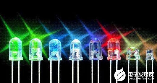 常见电光源分类