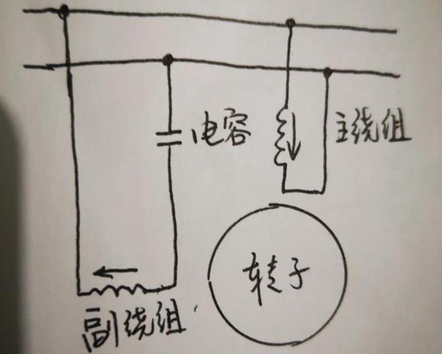 怎么测量单相电机的电容好坏