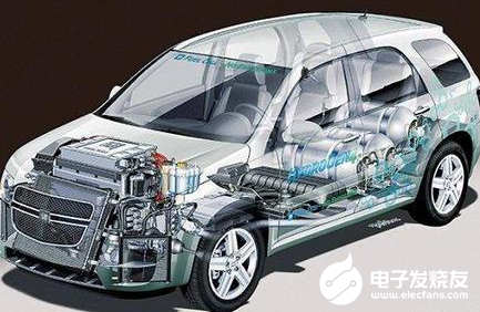 將氮化镓逆變器首次成功應用於電動汽車係統中