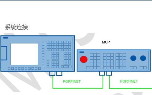 西门子数控系统840DSL828D调试和应用手册免费下载