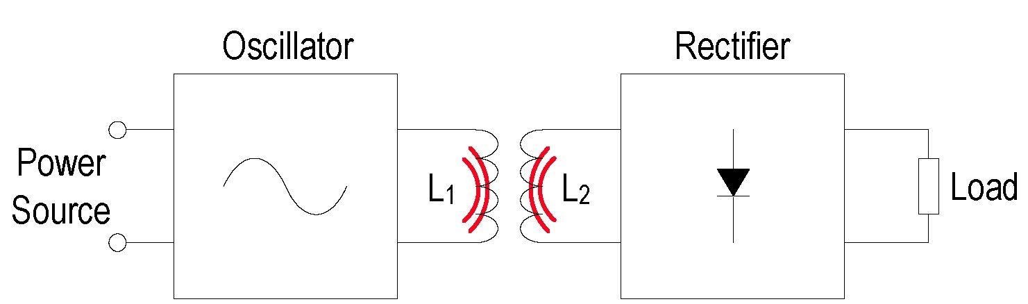 无线充电原理