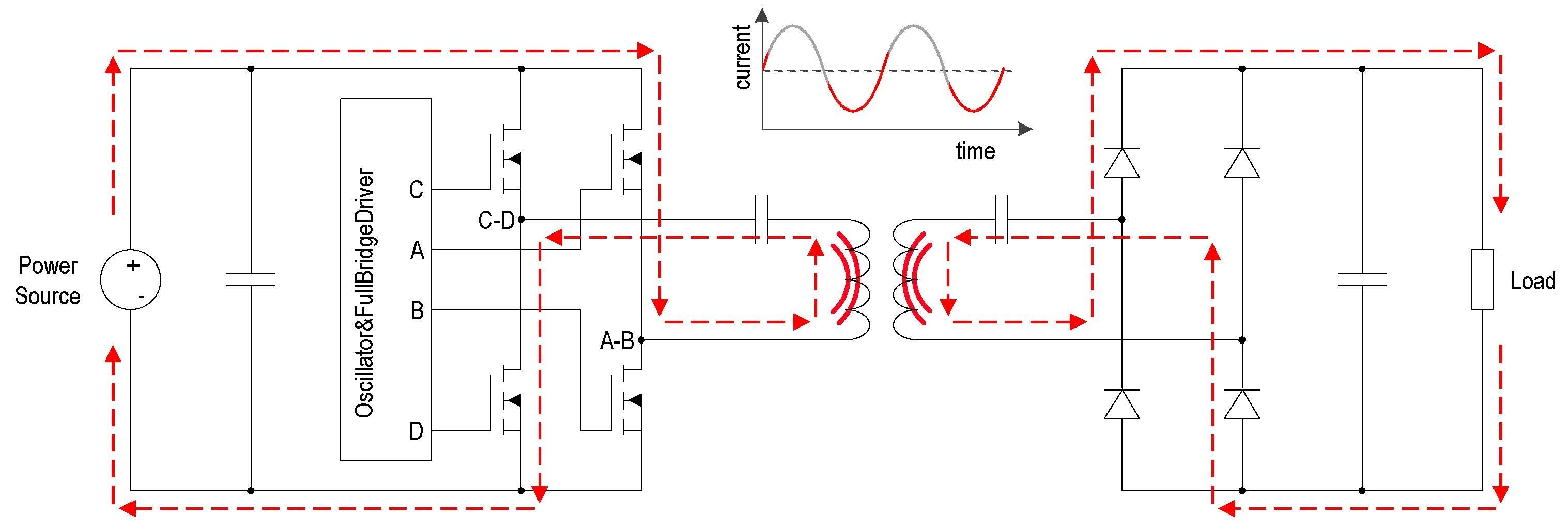 图5b:谐振电路中负半波 (ICR/LR) 期间的能量传递原理