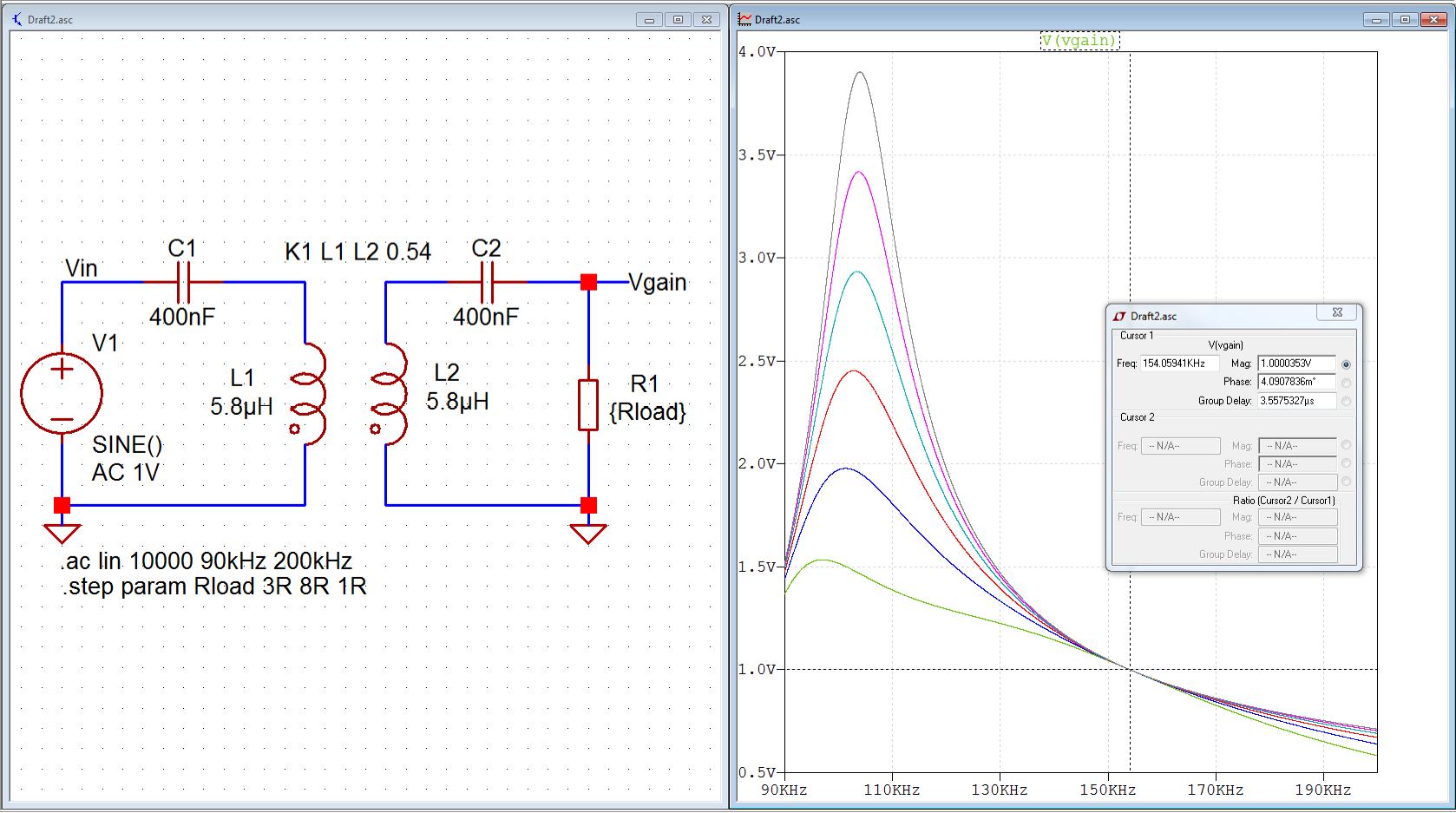 图 7:不同负载条件下的谐振行为仿真