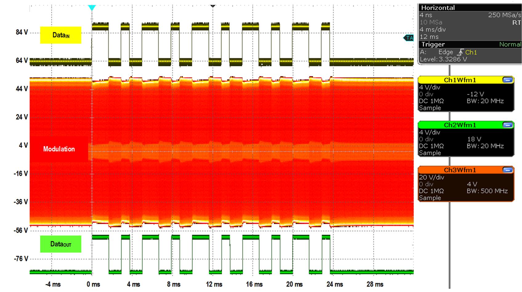 图9:接收器到发射器的数据传输