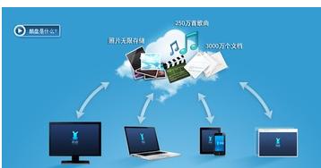 云存儲具備怎樣的技術優勢