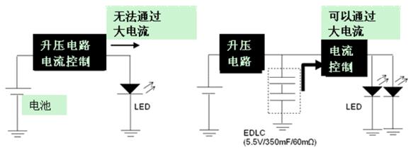 基于一種EDLC作為輔助電源的LED閃光電路設計
