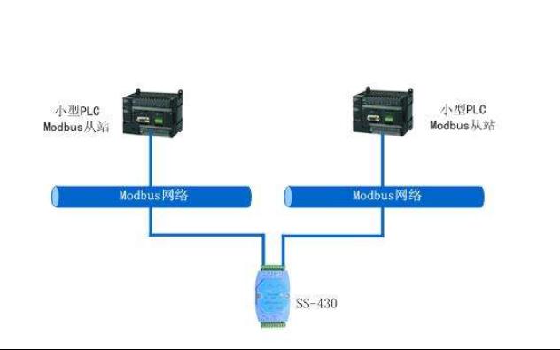 SenseAir二氧化碳CO2传感器S8的Modbus详细资料说明