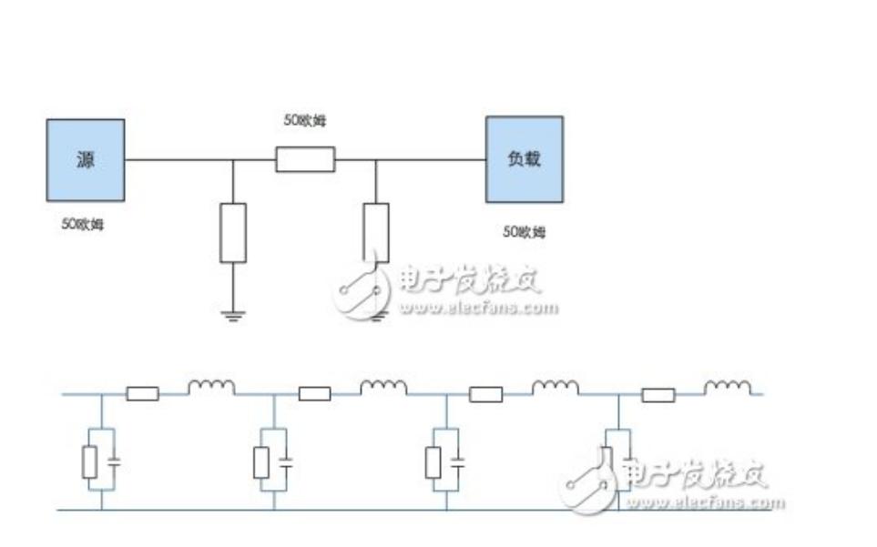 RF工程师设计芯片和天线间的阻抗匹配的问题和解决方法说明