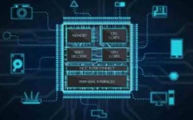 安勤科技最新推出HPC-BYT嵌入式系統