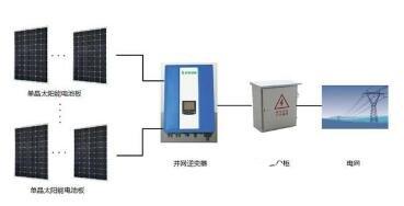 光伏发电防孤岛效应装置工作原理_光伏发电防孤岛效应装置功能特点
