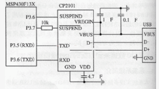 基于USB設備的接口驅動設計方法解析