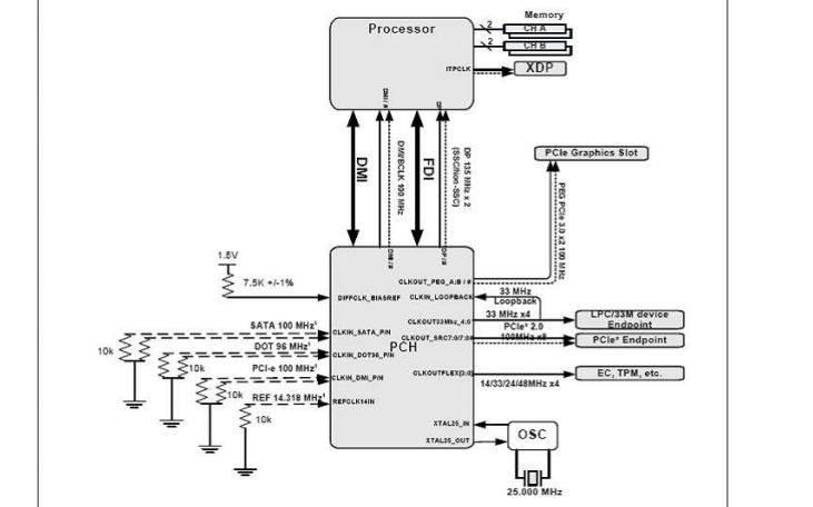 H81主板的电路原理图免费下载