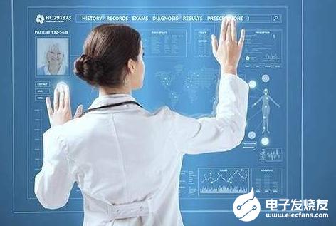 AI賦能中國醫療 落地的同時伴隨著新的商機