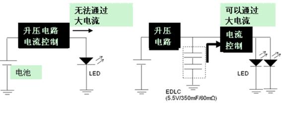 基于一種使用了EDLC的LED閃光電路設計