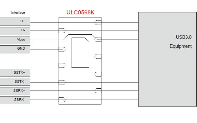USB3.0的静电保护方案详细说明