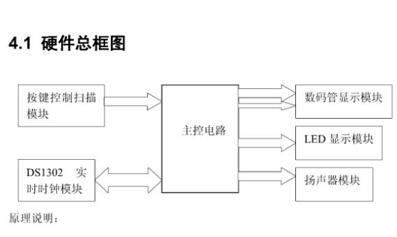 使用单片机设计蜂鸣器流水灯数码管显示作息时间控制说明
