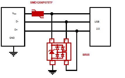 USB2.0静电保护方案和双USB2.0静电保护方案详细说明
