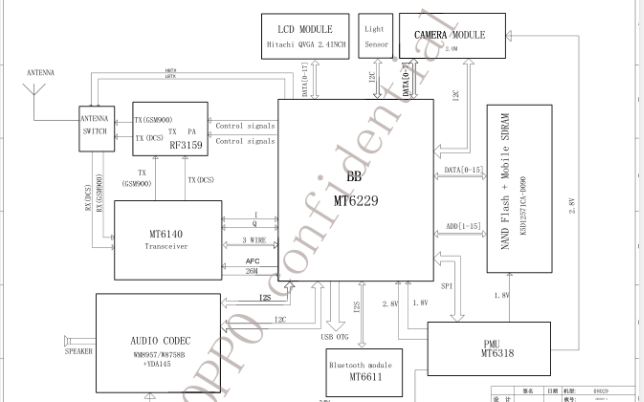 OPPO A113的电路和PCB原理图免费下载