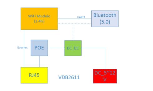 VDB2611蓝牙探针的使用说明书免费下载