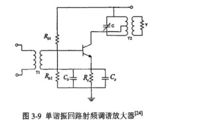 如何设计一个射频电调谐滤波器替代多个固定调谐滤波器