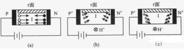 磁敏二极管的工作原理_磁敏二极管适用于哪些场合