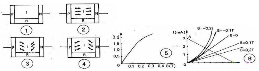 磁敏二极管特性_磁敏二极管的结构