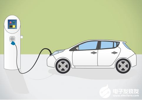 新能源汽车行业新规发布 电动化与网联化、智能化技术融合发展