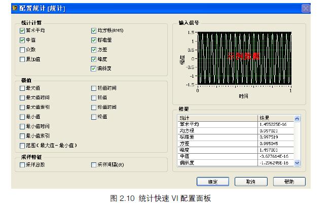 LabVIEW開發技術教程之深入淺出統計過程控制的資料說明