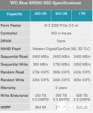 西部數據宣布推出SN550 理論最高連續讀取速度達2400MB/s